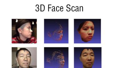 3DFaceModeling
